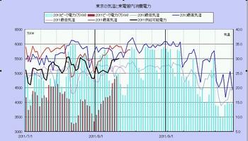 tokyo201020110811.jpg