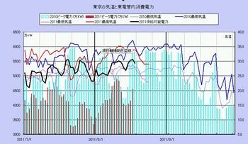 tokyo201020110818.jpg