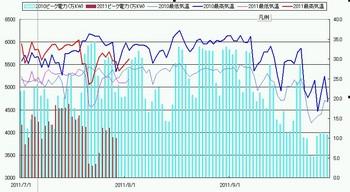 tokyo201020110730.jpg